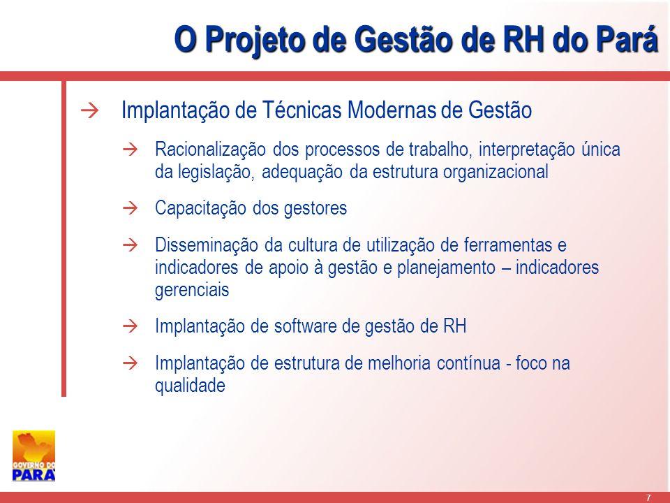 7 O Projeto de Gestão de RH do Pará Implantação de Técnicas Modernas de Gestão Racionalização dos processos de trabalho, interpretação única da legislação, adequação da estrutura organizacional Capacitação dos gestores Disseminação da cultura de utilização de ferramentas e indicadores de apoio à gestão e planejamento – indicadores gerenciais Implantação de software de gestão de RH Implantação de estrutura de melhoria contínua - foco na qualidade