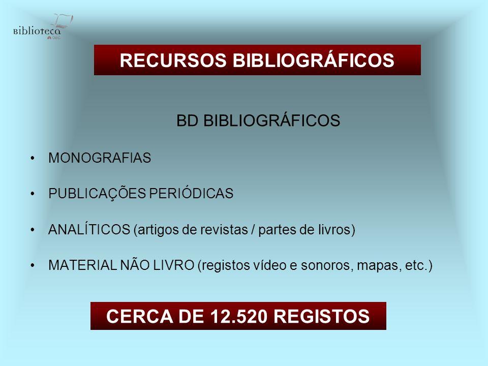 RECURSOS BIBLIOGRÁFICOS BD BIBLIOGRÁFICOS MONOGRAFIAS PUBLICAÇÕES PERIÓDICAS ANALÍTICOS (artigos de revistas / partes de livros) MATERIAL NÃO LIVRO (r