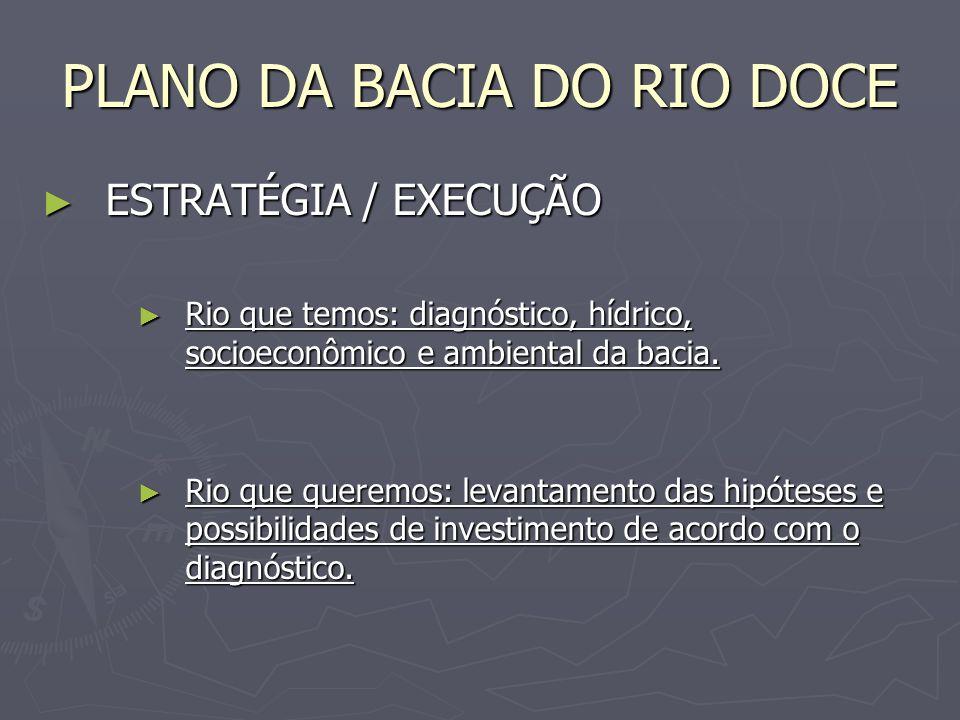 PLANO DA BACIA DO RIO DOCE ESTRATÉGIA / EXECUÇÃO ESTRATÉGIA / EXECUÇÃO Rio que temos: diagnóstico, hídrico, socioeconômico e ambiental da bacia. Rio q