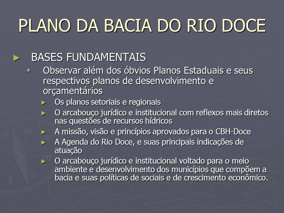 PLANO DA BACIA DO RIO DOCE ARTICULAÇÃO ARTICULAÇÃO Além da sempre apontada relação/pactuação entre o CBH-Doce e os órgãos gestores do poder executivo o Plano deverá ainda apontar: Além da sempre apontada relação/pactuação entre o CBH-Doce e os órgãos gestores do poder executivo o Plano deverá ainda apontar: Atuação integrada da CIPE Rio Doce e da Comissão Parlamentar do Rio Doce no Congresso Atuação integrada da CIPE Rio Doce e da Comissão Parlamentar do Rio Doce no Congresso Processo de ação articulada (regras de relacionamento) dos comitês que compõem a bacia Processo de ação articulada (regras de relacionamento) dos comitês que compõem a bacia Proposta de integração das ações governamentais Proposta de integração das ações governamentais Proposta de integração das ações municipais Proposta de integração das ações municipais