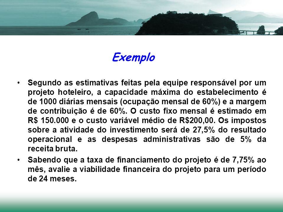 Exemplo 7/5/201412 Segundo as estimativas feitas pela equipe responsável por um projeto hoteleiro, a capacidade máxima do estabelecimento é de 1000 di