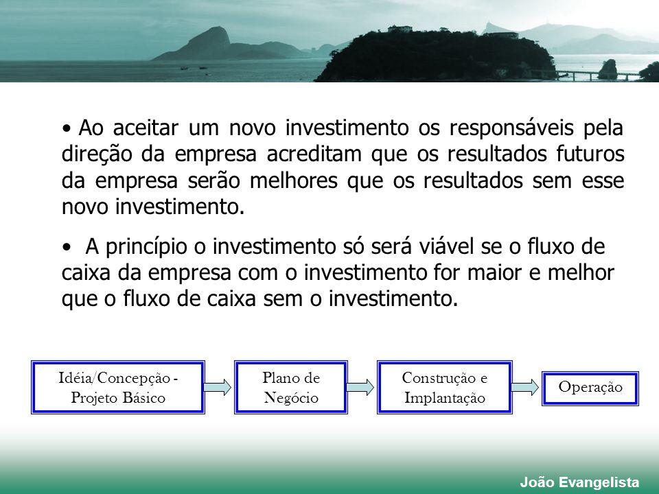 João Evangelista Ao aceitar um novo investimento os responsáveis pela direção da empresa acreditam que os resultados futuros da empresa serão melhores