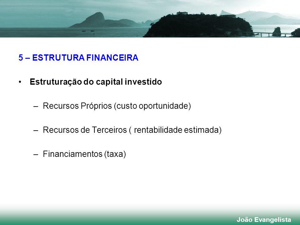 5 – ESTRUTURA FINANCEIRA Estruturação do capital investido –Recursos Próprios (custo oportunidade) –Recursos de Terceiros ( rentabilidade estimada) –F