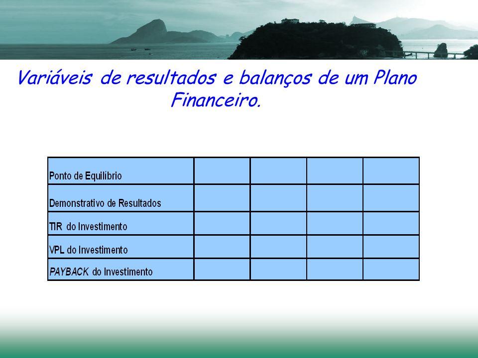 Variáveis de resultados e balanços de um Plano Financeiro. 7/5/20149