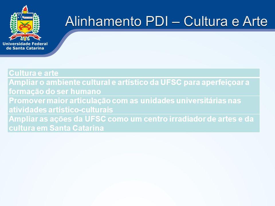 Cultura e arte Ampliar o ambiente cultural e artístico da UFSC para aperfeiçoar a formação do ser humano Promover maior articulação com as unidades un
