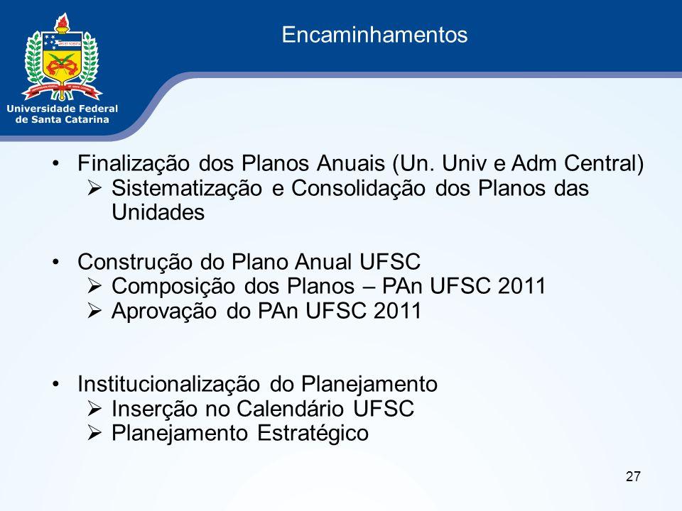 27 Finalização dos Planos Anuais (Un. Univ e Adm Central) Sistematização e Consolidação dos Planos das Unidades Construção do Plano Anual UFSC Composi