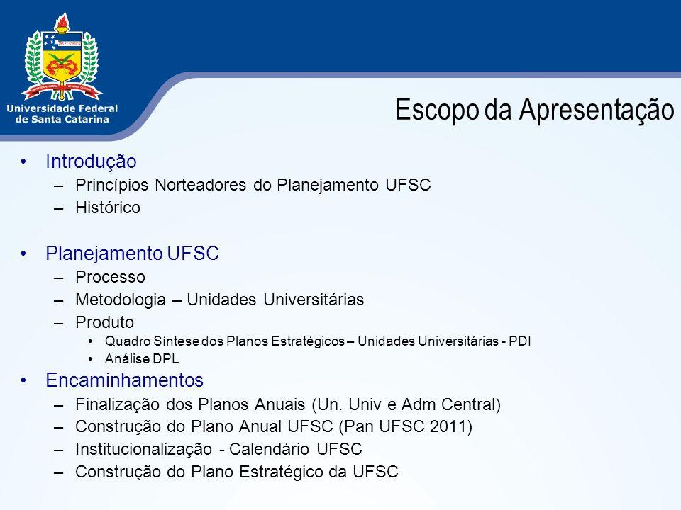 Escopo da Apresentação Introdução –Princípios Norteadores do Planejamento UFSC –Histórico Planejamento UFSC –Processo –Metodologia – Unidades Universi