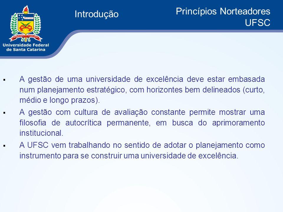 Histórico Instituição do CAPLAN em set/2008 (Portaria 1130/GR/2008) 2008 - Contribuir como uma instância de discussão para o equacionamento de questões de grande relevância e urgência para a UFSC / Iniciar atividades de pré- planejamento envolvendo os Gestores da Instituição.