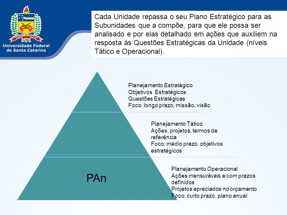 Cada Unidade repassa o seu Plano Estratégico para as Subunidades que a compõe, para que ele possa ser analisado e por elas detalhado em ações que auxi