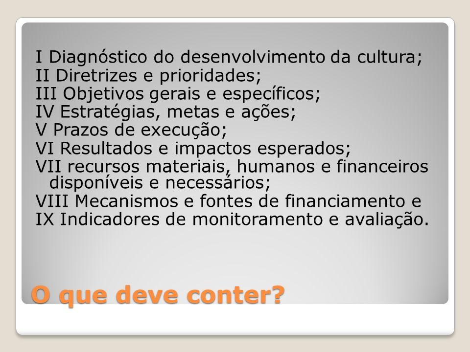 O que deve conter? I Diagnóstico do desenvolvimento da cultura; II Diretrizes e prioridades; III Objetivos gerais e específicos; IV Estratégias, metas