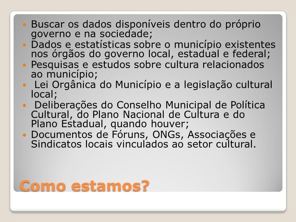 Como estamos? Buscar os dados disponíveis dentro do próprio governo e na sociedade; Dados e estatísticas sobre o município existentes nos órgãos do go