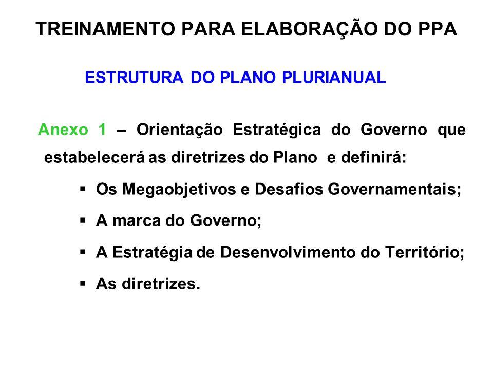 TREINAMENTO PARA ELABORAÇÃO DO PPA ESTRUTURA DO PLANO PLURIANUAL Anexo 1 – Orientação Estratégica do Governo que estabelecerá as diretrizes do Plano e