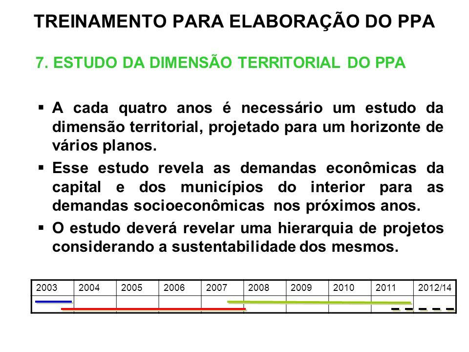 TREINAMENTO PARA ELABORAÇÃO DO PPA 7. ESTUDO DA DIMENSÃO TERRITORIAL DO PPA A cada quatro anos é necessário um estudo da dimensão territorial, projeta