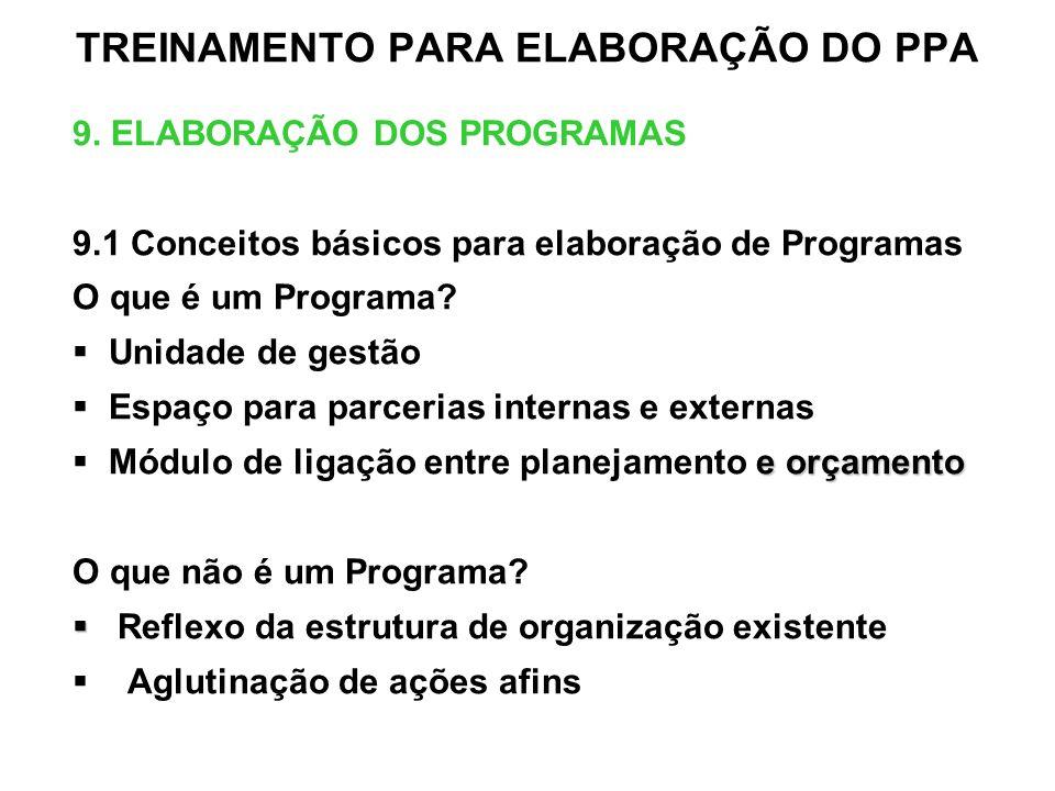 9. ELABORAÇÃO DOS PROGRAMAS 9.1 Conceitos básicos para elaboração de Programas O que é um Programa? Unidade de gestão Espaço para parcerias internas e