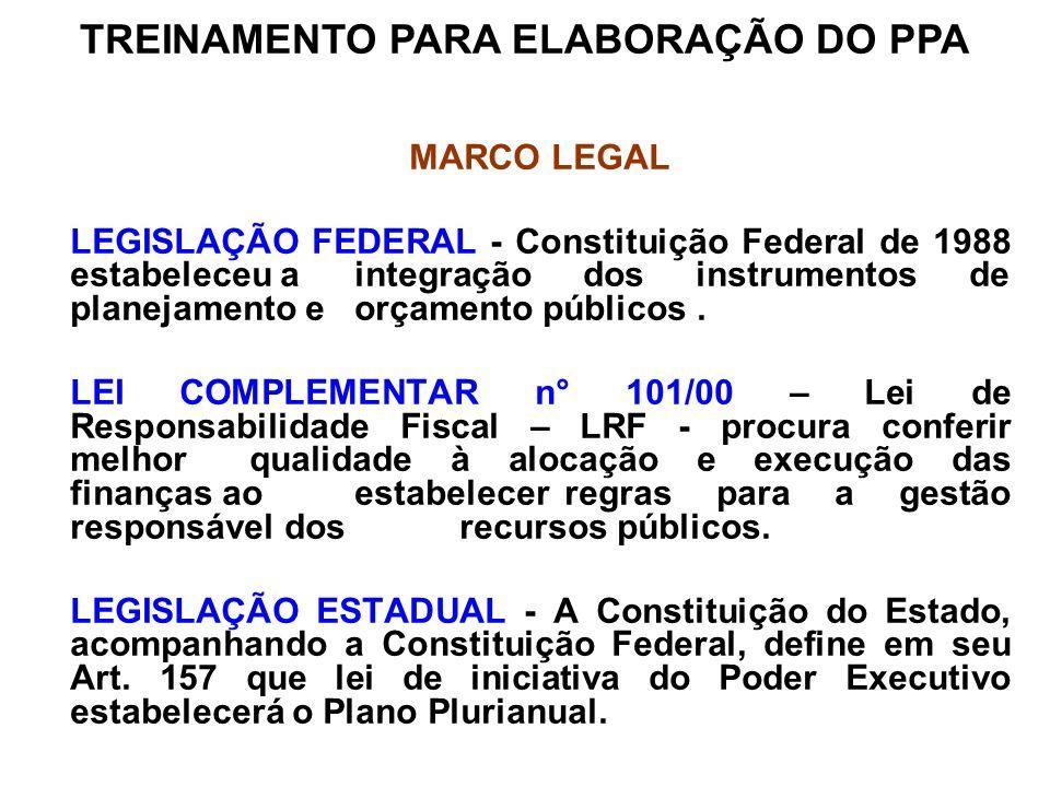 MARCO LEGAL LEGISLAÇÃO FEDERAL - Constituição Federal de 1988 estabeleceu a integração dos instrumentos de planejamento e orçamento públicos. LEI COMP