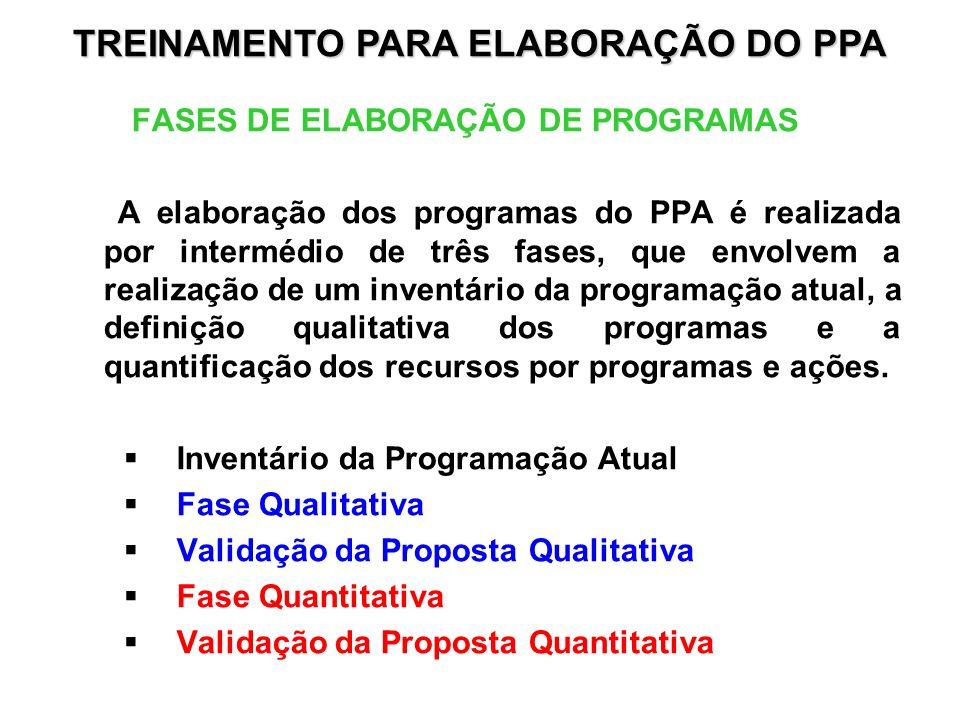 FASES DE ELABORAÇÃO DE PROGRAMAS A elaboração dos programas do PPA é realizada por intermédio de três fases, que envolvem a realização de um inventári