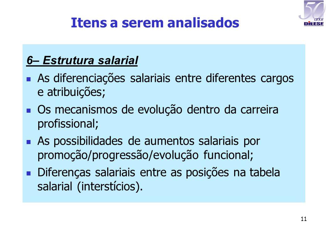 11 6– Estrutura salarial As diferenciações salariais entre diferentes cargos e atribuições; Os mecanismos de evolução dentro da carreira profissional;