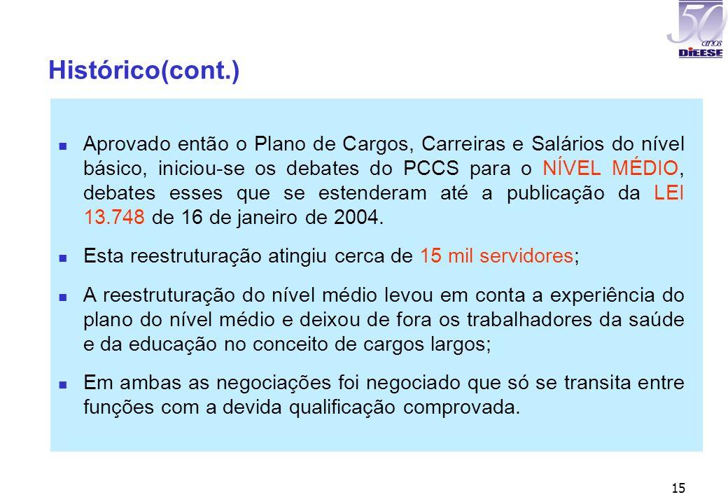 15 Histórico(cont.) Aprovado então o Plano de Cargos, Carreiras e Salários do nível básico, iniciou-se os debates do PCCS para o NÍVEL MÉDIO, debates