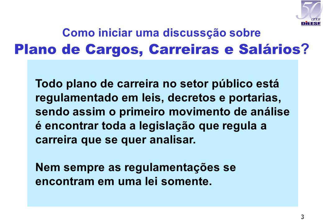 3 Como iniciar uma discussção sobre Plano de Cargos, Carreiras e Salários ? Todo plano de carreira no setor público está regulamentado em leis, decret