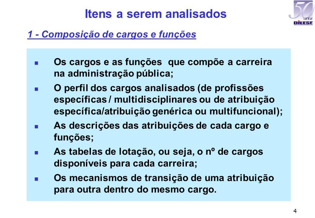 4 Itens a serem analisados Os cargos e as funções que compõe a carreira na administração pública; O perfil dos cargos analisados (de profissões especí