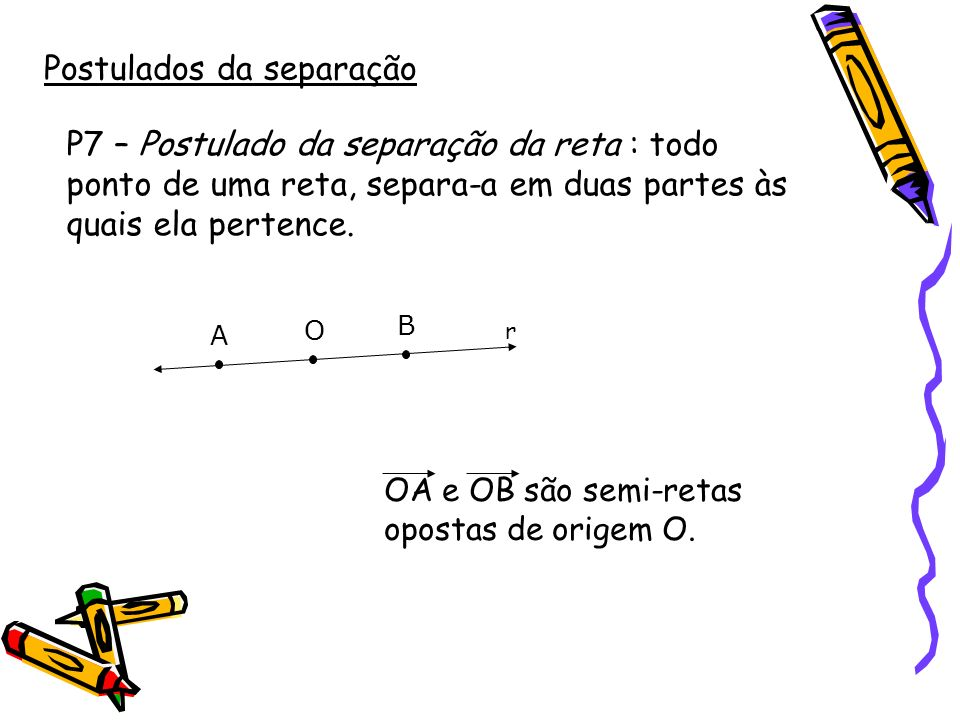 Postulados da separação P7 – Postulado da separação da reta : todo ponto de uma reta, separa-a em duas partes às quais ela pertence.