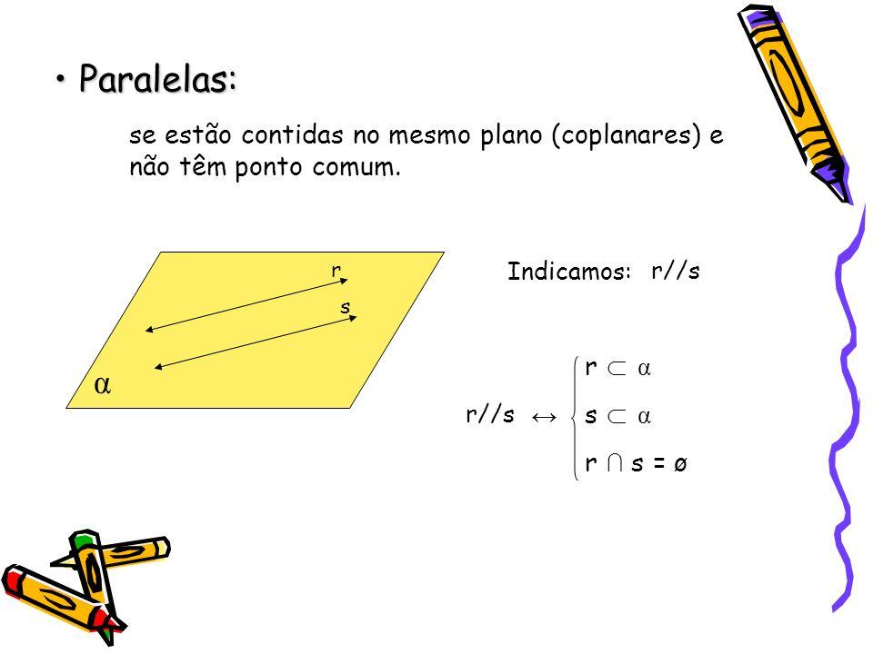 Paralelas: Paralelas: se estão contidas no mesmo plano (coplanares) e não têm ponto comum.