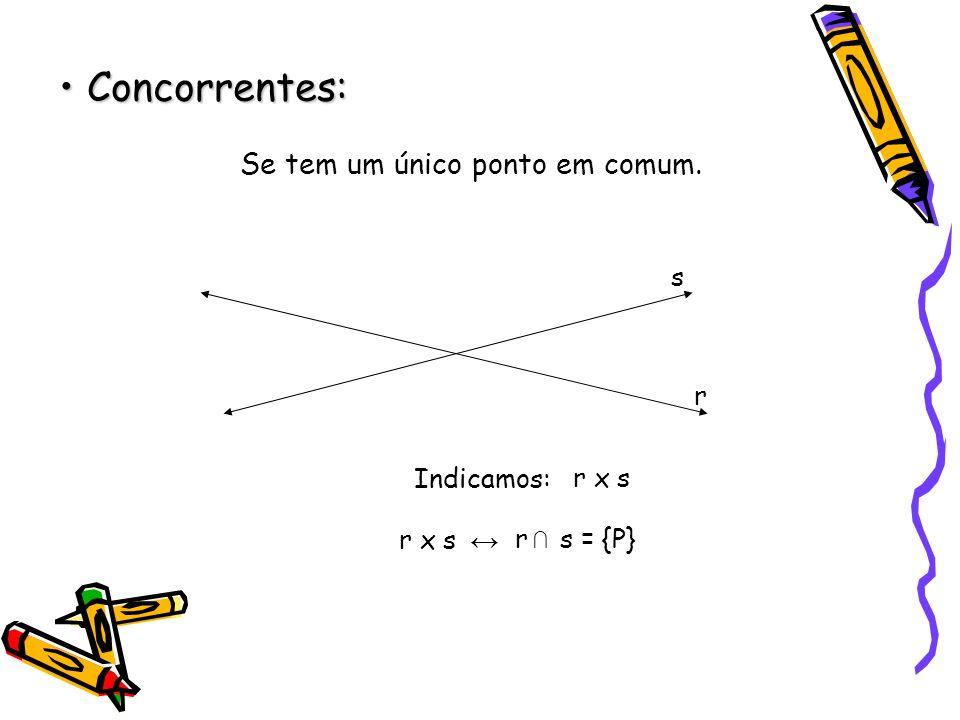 Concorrentes: Concorrentes: Se tem um único ponto em comum. r s Indicamos: r x s r s = {P}