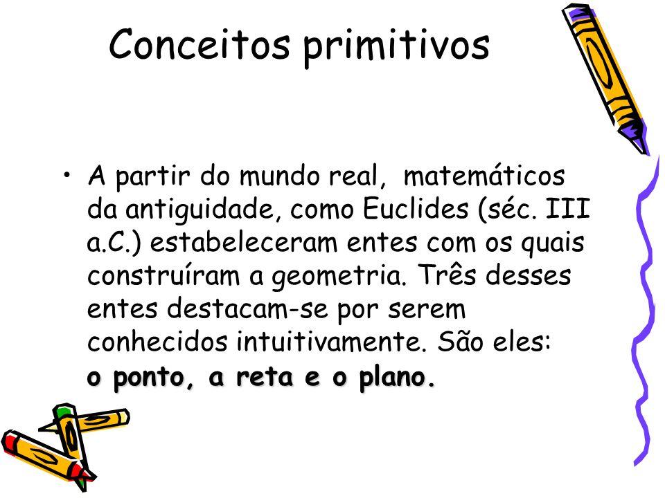 Conceitos primitivos o ponto, a reta e o plano.A partir do mundo real, matemáticos da antiguidade, como Euclides (séc.