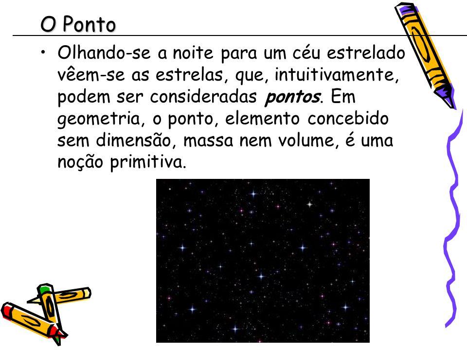O Ponto Olhando-se a noite para um céu estrelado vêem-se as estrelas, que, intuitivamente, podem ser consideradas pontos.