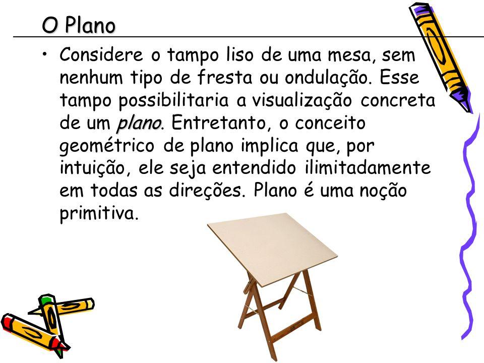 O Plano planoConsidere o tampo liso de uma mesa, sem nenhum tipo de fresta ou ondulação.