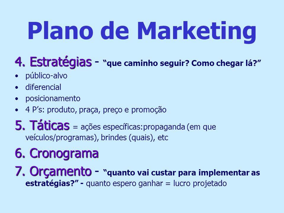 Plano de Marketing 4. Estratégias 4. Estratégias - que caminho seguir? Como chegar lá? público-alvo diferencial posicionamento 4 Ps: produto, praça, p