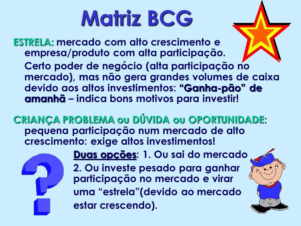Matriz BCG ESTRELA: ESTRELA: mercado com alto crescimento e empresa/produto com alta participação. Ganha-pão de amanhã Certo poder de negócio (alta pa