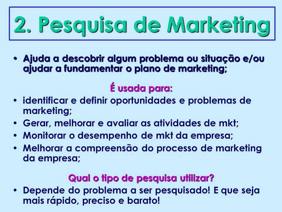2. Pesquisa de Marketing Ajuda a descobrir algum problema ou situação e/ou ajudar a fundamentar o plano de marketing; Ajuda a descobrir algum problema