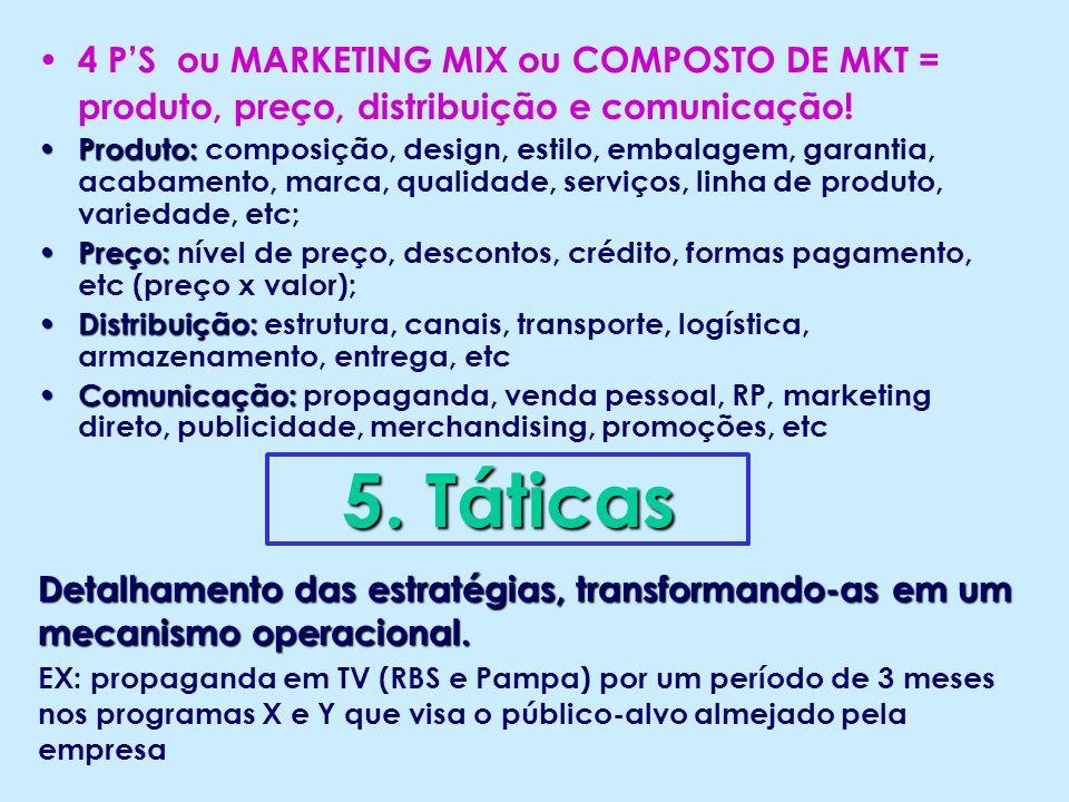 5. Táticas 4 PS ou MARKETING MIX ou COMPOSTO DE MKT = produto, preço, distribuição e comunicação! Produto: Produto: composição, design, estilo, embala