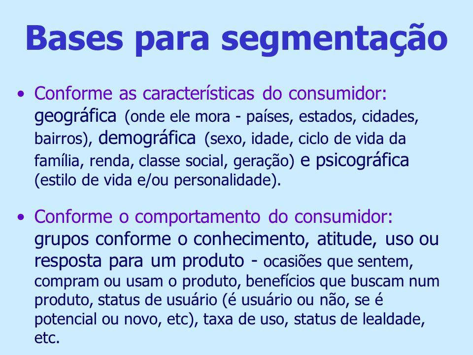 Bases para segmentação Conforme as características do consumidor: geográfica (onde ele mora - países, estados, cidades, bairros), demográfica (sexo, i
