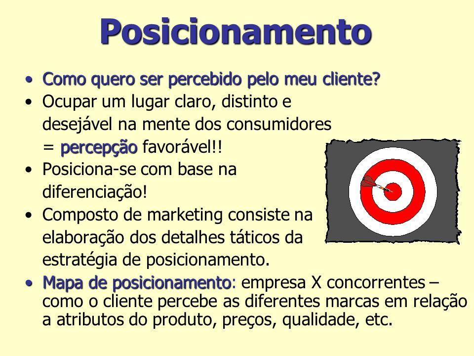 Posicionamento Como quero ser percebido pelo meu cliente?Como quero ser percebido pelo meu cliente? Ocupar um lugar claro, distinto e desejável na men
