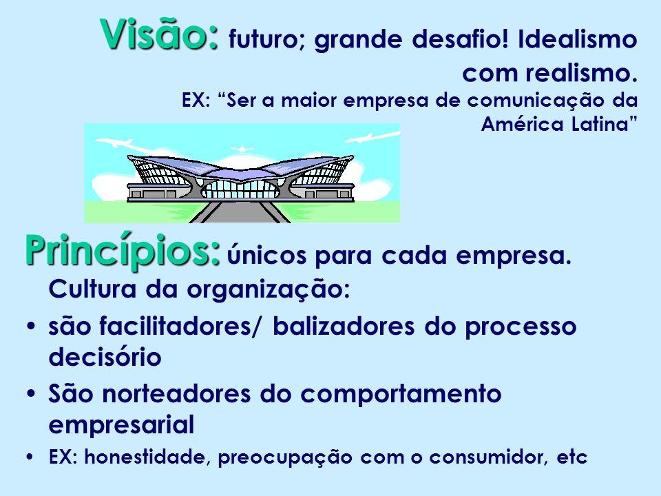 Visão: Visão: futuro; grande desafio! Idealismo com realismo. EX: Ser a maior empresa de comunicação da América Latina Princípios: Princípios: únicos