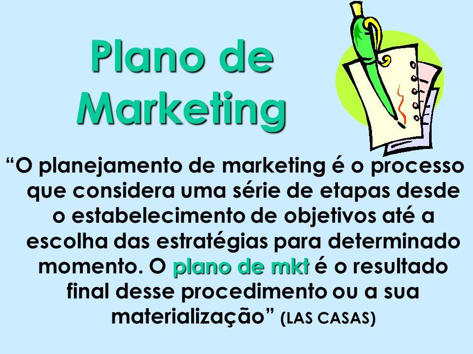Plano de Marketing plano de mkt O planejamento de marketing é o processo que considera uma série de etapas desde o estabelecimento de objetivos até a