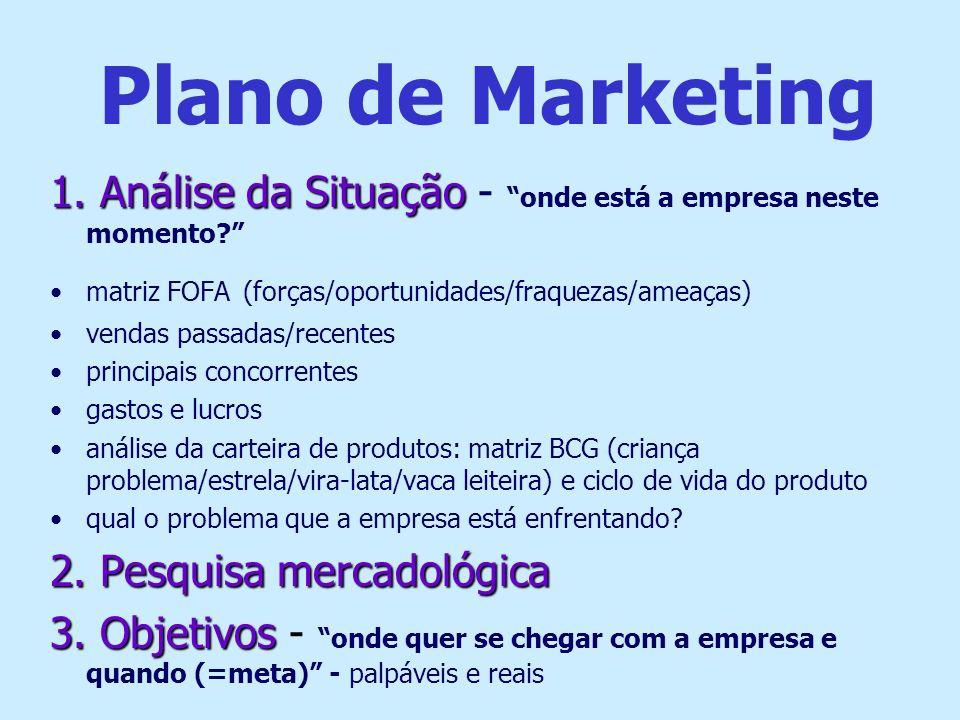 Plano de Marketing 1. Análise da Situação 1. Análise da Situação - onde está a empresa neste momento? matriz FOFA (forças/oportunidades/fraquezas/amea