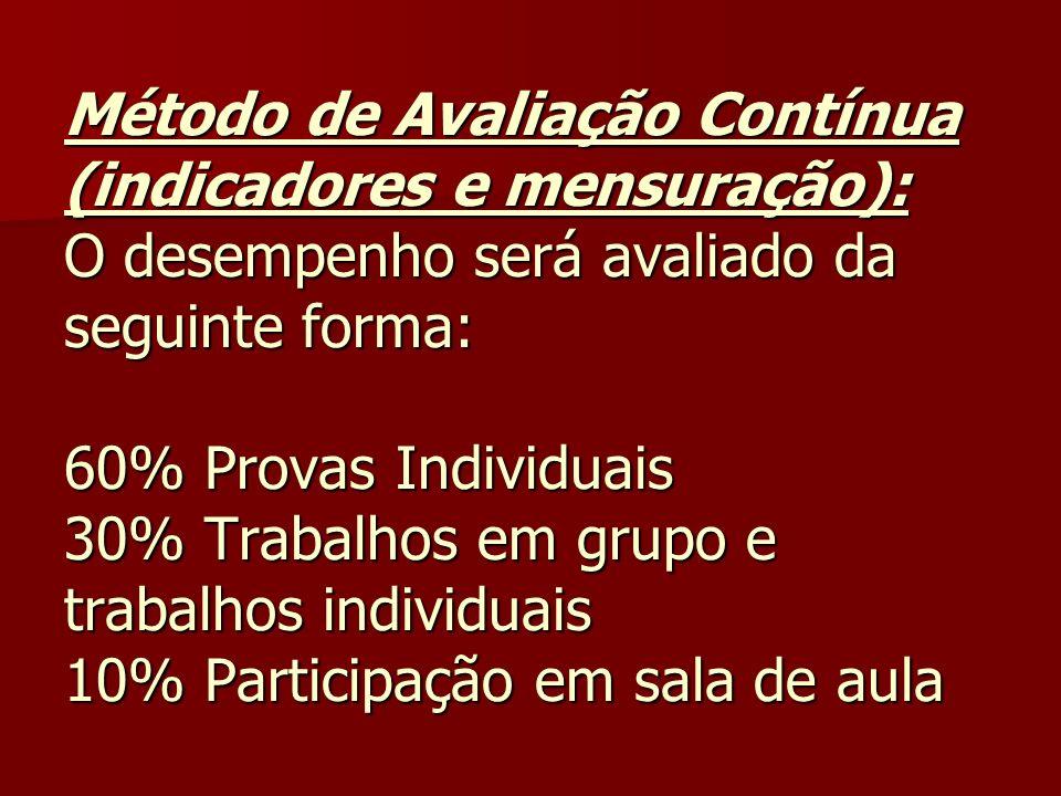 Método de Avaliação Contínua (indicadores e mensuração): O desempenho será avaliado da seguinte forma: 60% Provas Individuais 30% Trabalhos em grupo e trabalhos individuais 10% Participação em sala de aula