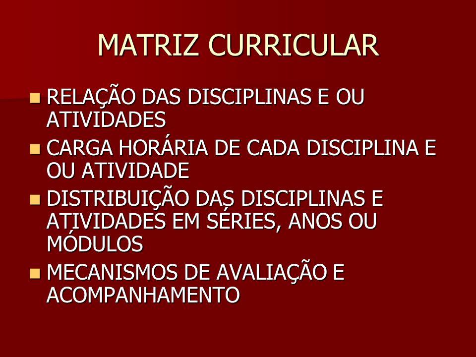 MATRIZ CURRICULAR RELAÇÃO DAS DISCIPLINAS E OU ATIVIDADES RELAÇÃO DAS DISCIPLINAS E OU ATIVIDADES CARGA HORÁRIA DE CADA DISCIPLINA E OU ATIVIDADE CARGA HORÁRIA DE CADA DISCIPLINA E OU ATIVIDADE DISTRIBUIÇÃO DAS DISCIPLINAS E ATIVIDADES EM SÉRIES, ANOS OU MÓDULOS DISTRIBUIÇÃO DAS DISCIPLINAS E ATIVIDADES EM SÉRIES, ANOS OU MÓDULOS MECANISMOS DE AVALIAÇÃO E ACOMPANHAMENTO MECANISMOS DE AVALIAÇÃO E ACOMPANHAMENTO