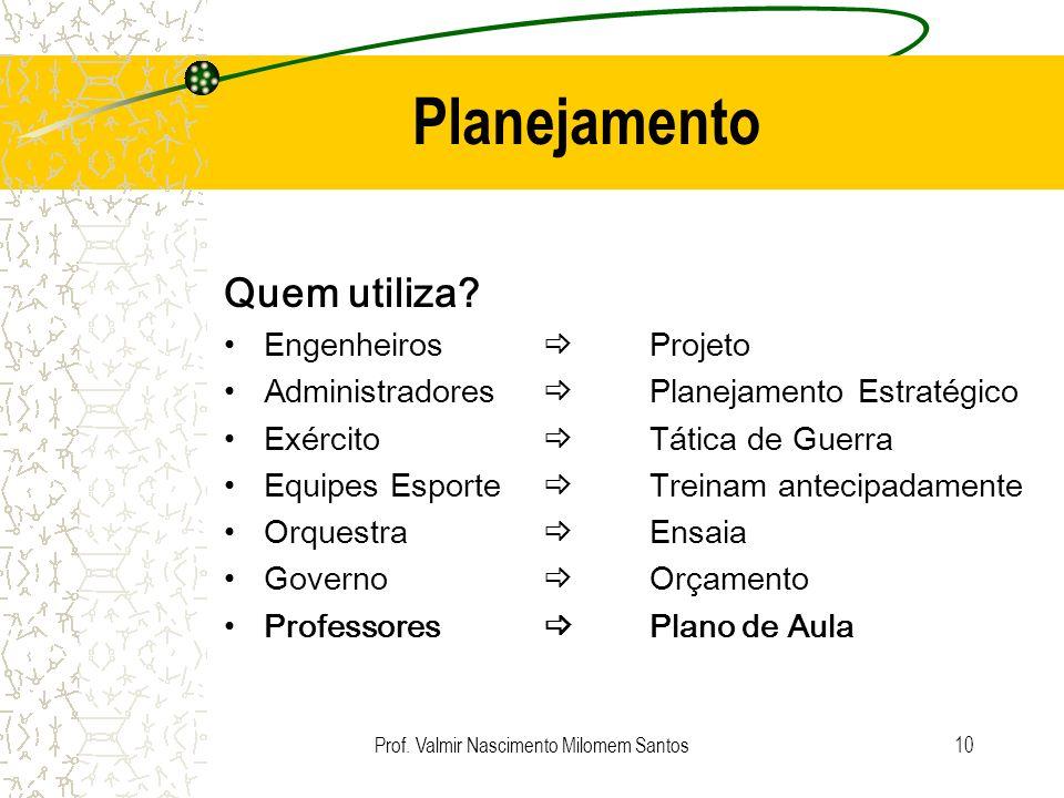 Prof. Valmir Nascimento Milomem Santos9 Planejamento Conceito Planejar = Fazer o plano ou planta de, projetar, tencionar, traçar, preparar, esquematiz