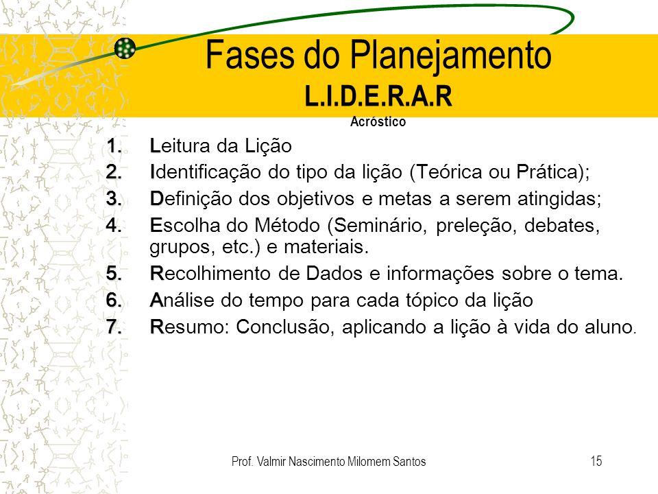 Prof. Valmir Nascimento Milomem Santos14 Preparação do Professor GERAL – Consiste nos antecedentes do professor. Experiência, conhecimento da Bíblia,