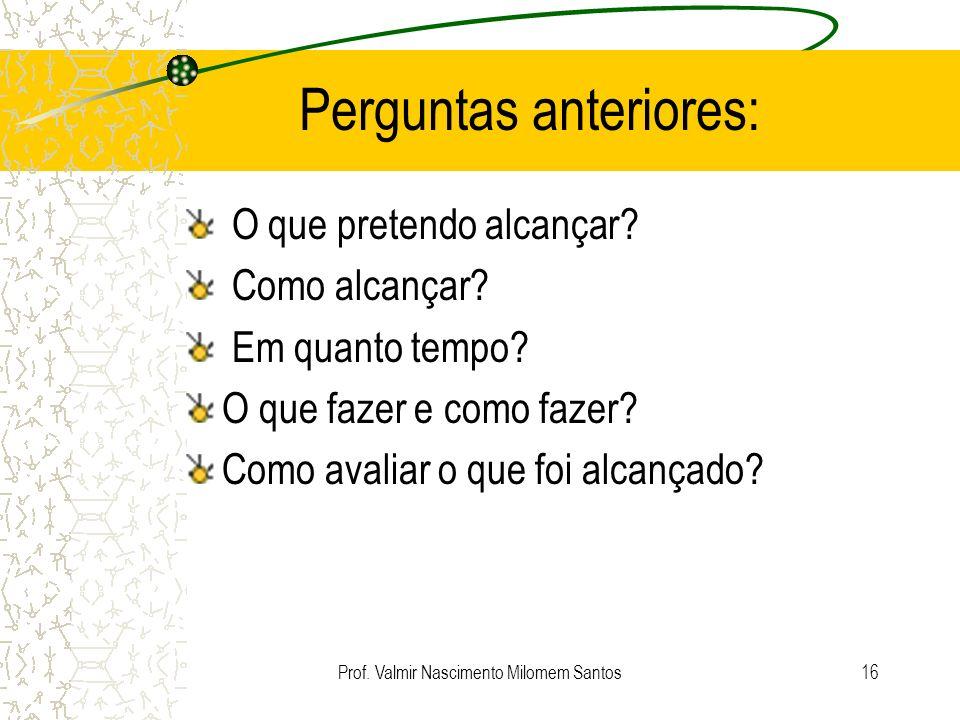 Prof. Valmir Nascimento Milomem Santos15 Fases do Planejamento L.I.D.E.R.A.R Acróstico 1.L 1.Leitura da Lição 2.I 2.Identificação do tipo da lição (Te
