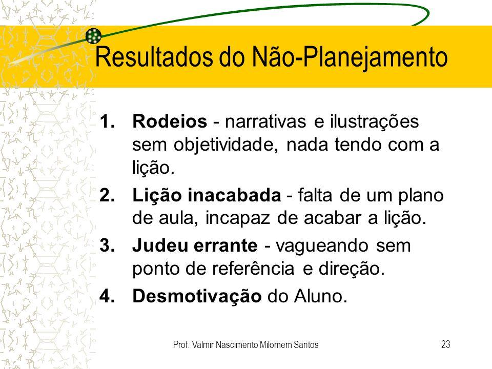 Prof. Valmir Nascimento Milomem Santos22 Vantagens do Plano de Aulas 1.Fixa bem a lição na mente do professor. 2.Dá ao professor um plano de operação.