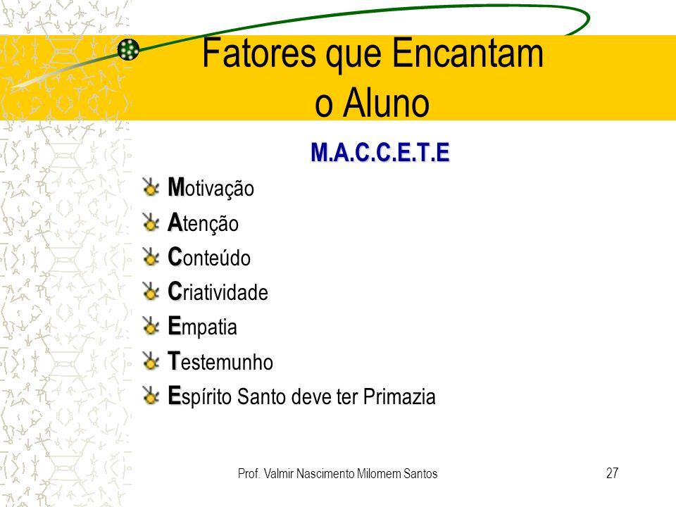 Prof. Valmir Nascimento Milomem Santos26 Encantando o Aluno O aluno aprende: 1.Quando motivado, estimulado 2.Quando gosta 3.Quando necessita 4.Quando
