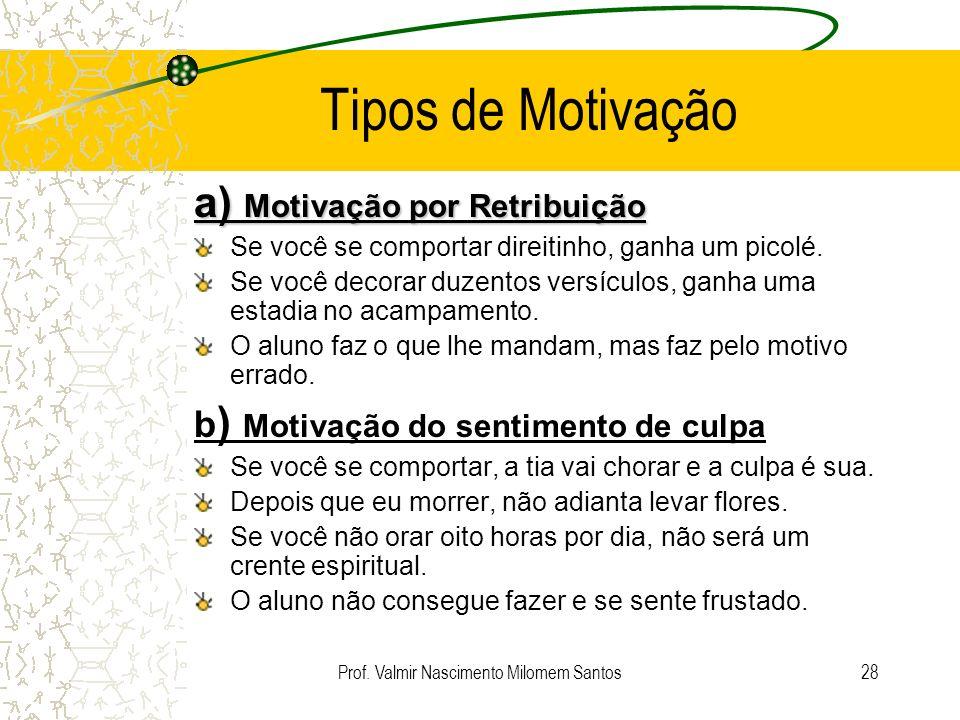 Prof. Valmir Nascimento Milomem Santos27 Fatores que Encantam o Aluno M.A.C.C.E.T.E M M otivação A A tenção C C onteúdo C C riatividade E E mpatia T T