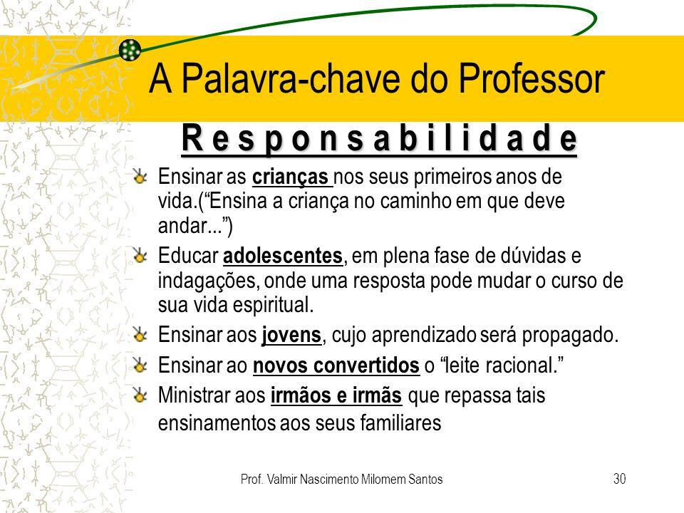 Prof. Valmir Nascimento Milomem Santos29 Tipos de Motivação c-Motivação do uso da mentira Aceite Jesus e ele resolverá todos os seus problemas. Quando