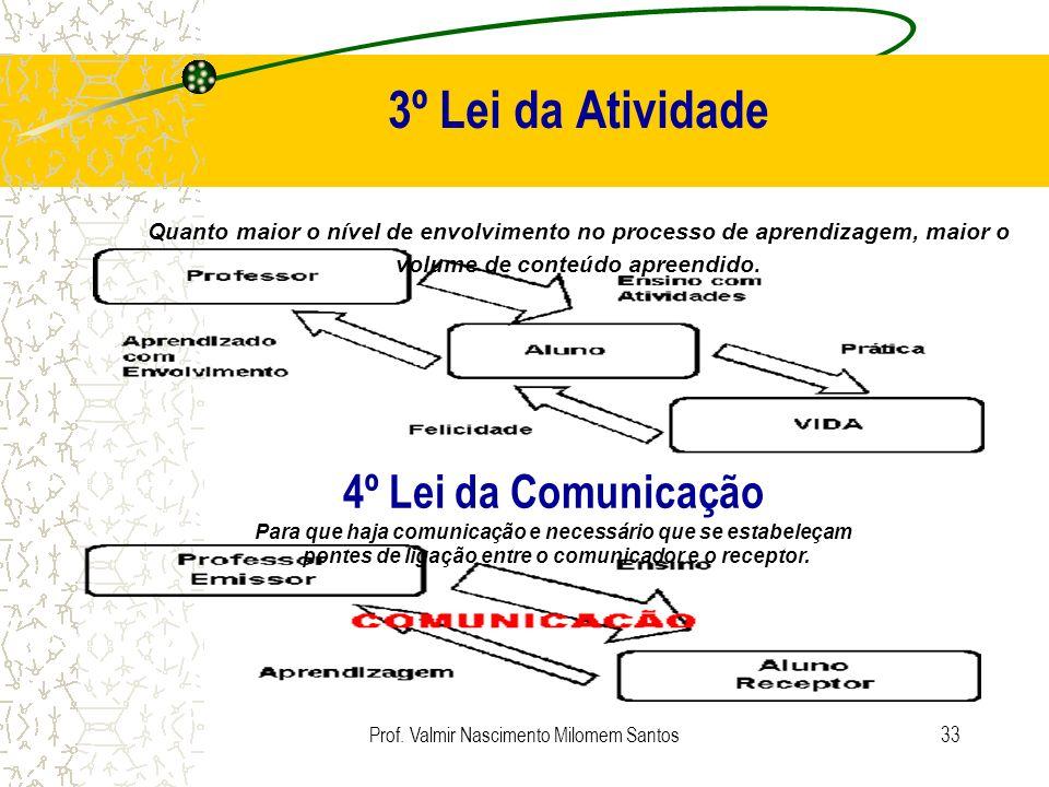 Prof. Valmir Nascimento Milomem Santos32 As sete Leis do Aprendizado 1º Lei do Professor O Professor precisa saber o que vai ensinar 2º Lei do Ensino