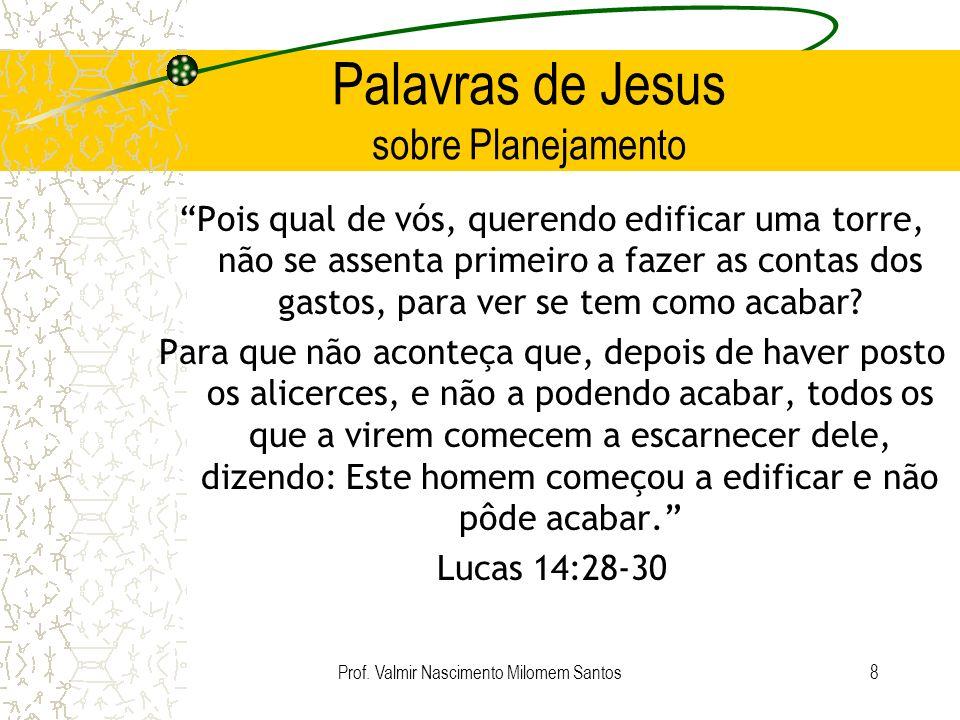 Prof. Valmir Nascimento Milomem Santos7 Planejamento O que é Planejamento? Motivos para Planejar uma aula Fases do Planejamento Objetivos do Planejame